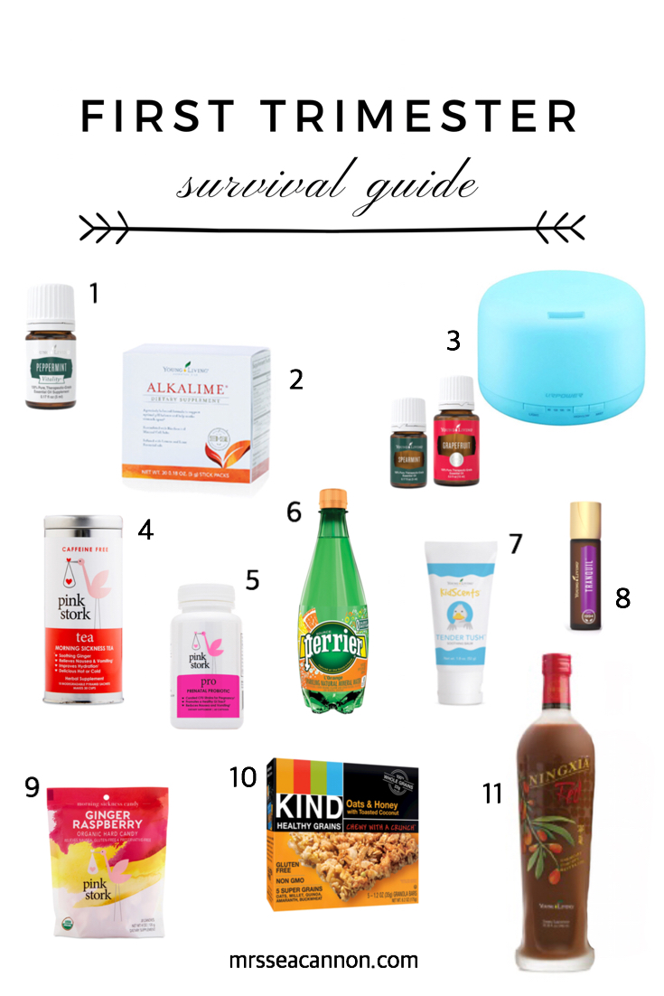 1.Young Living Peppermint Vitality Essential Oil: This stuff was magic for  me. I sniffed it straight out of the bottle, put it on my wrists, ...